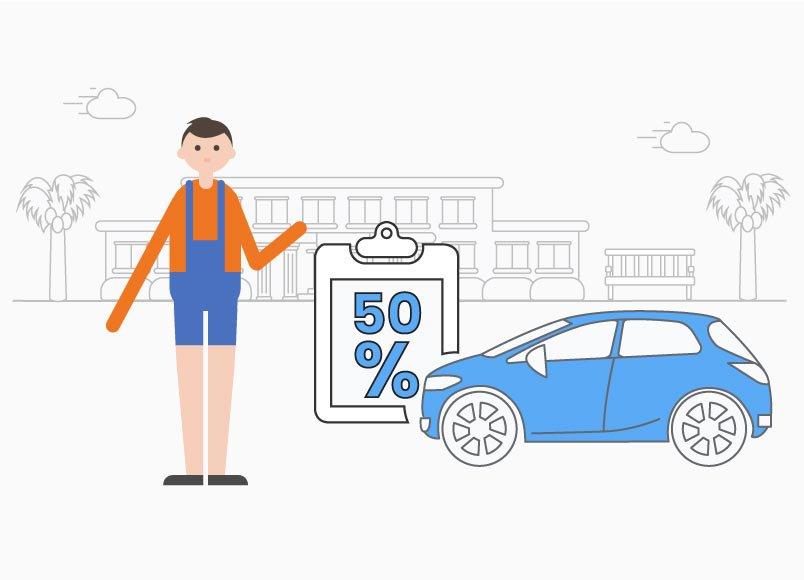 Τι εκπτώσεις υπάρχουν στην ασφάλεια αυτοκινήτου